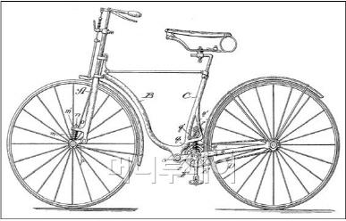 ▲ 최초의 풀 서스펜션 자전거 특허(1891년) 두 바퀴는 물론 안장까지 완충기능을 갖추었다. 당시 대부분의 자전거는 통고무 타이어(solid-rubber tire)를 장착하고 있었다. 언뜻 보기엔 그럴싸하지만 바텀브래킷(BB)에 페달링과 완충 진동이 한꺼번에 몰리는(상호 간섭과 응력집중) 잘못된 디자인이다. / 출처: Charles E. McGlinchey, US465599.