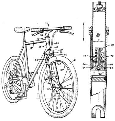 ▲ 최초의 자전거 전방 완충기(앞샥) 특허(1989년) 양쪽의 포크 안에 스프링을 내장하고, 유체의 흐름을 제한함으로써 댐퍼 기능을 제공한다. / 출처: Paul H. Turner, US4971344, 'Bicycle with a front fork wheel suspension'.