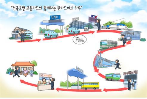 교통카드 '전국호환' 시대..버스 철도 '원카드로~'