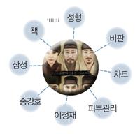 """""""주식으로 부자될 상?""""…'관상' 대신 '차트' 봐"""