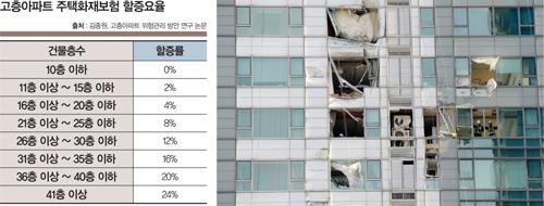 지난 11월17일 오후 서울 삼성동 아이파크 아파트에서 관계자들이 지난 16일 헬기 충돌사고로 파손된 외벽