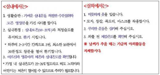 ▲한파대비 건강수칙(제공=보건복지부 보도자료)