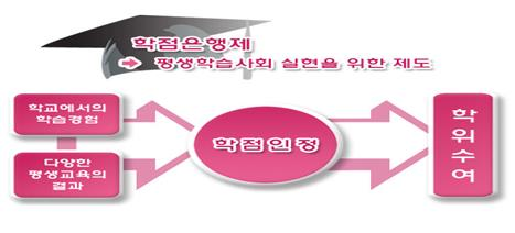 ▲제공=교육부 보도자료