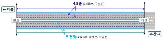차선도색 예시 /자료제공=도로공사