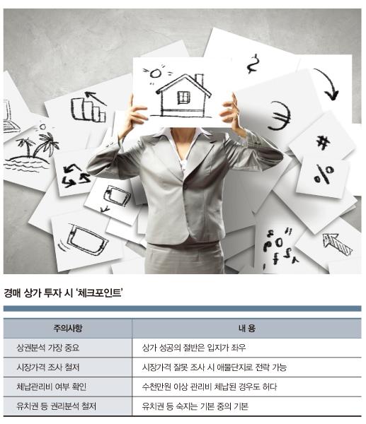 두번 차인 '역세권 미인' 잡아라