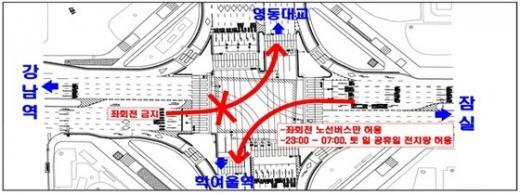 강남 삼성역 교차로, 평일 좌회전 전면 허용