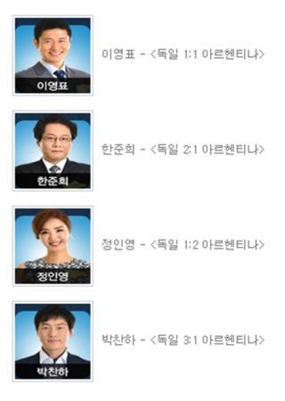 2014브라질월드컵 결승전 스코어 예상/사진=KBS 공식 홈페이지