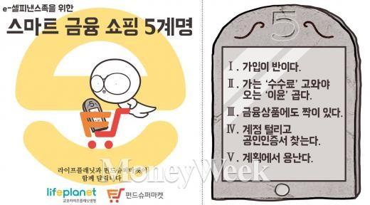 """""""계정 털리고 공인인증서 찾는다?""""…스마트 금융 쇼퍼 5계명"""