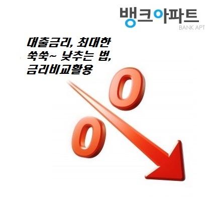"""""""연3% 특판금리 활용 쉽게"""" 아파트담보대출금리비교사이트 점검"""