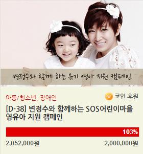 배우 변정수의 유기 영아 지원 캠페인, 하루 만에 '목표액 달성'