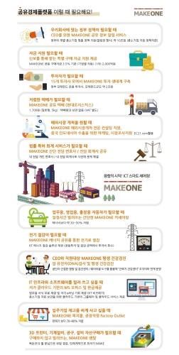 중소기업 '공유 플랫폼' 성남산단에  첫발 내딛는다