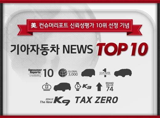 """기아차, 연말 이벤트 """"10대 뉴스 보고 선물 받으세요~"""""""