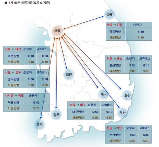 실시간 교통정보 2시 기준. /사진=한국도로공사