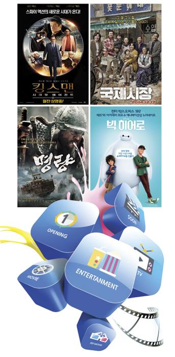 [시시콜콜] 한국 영화, 다시 날개 단다