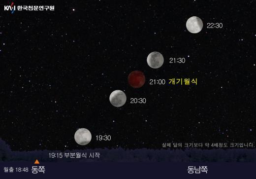 4월 4일 시간별 개기월식 진행도. /사진=한국천문연구원