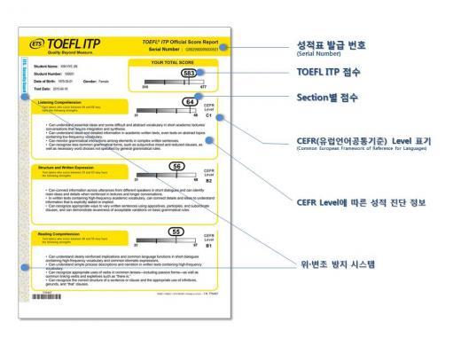 ▲변경되는 TOEFL ITP 성적표 예시