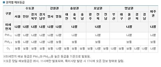 '오늘 미세먼지 농도' /자료=에어코리아