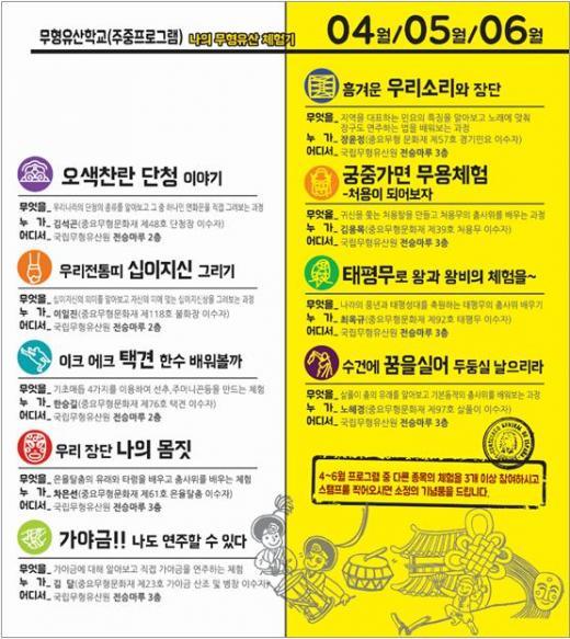 '나의 무형유산 체험기'…국립무형유산원, 청소년 대상 무형유산학교 운영
