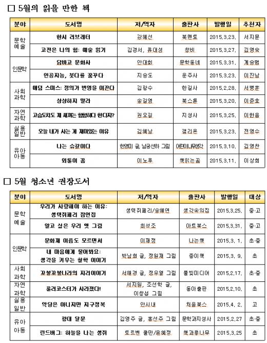 출판진흥원, <한시 러브레터> 등 5월의 추천도서 19종 선정