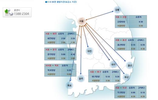 고속도로 교통상황 2일 오전 11시 기준 /사진=한국도로공사