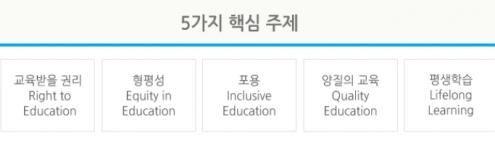 '세계교육포럼 개막' 2015 세계교육포럼 5가지 핵심 주제. /자료=세계교육포럼 홈페이지 캡처