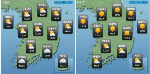 '오늘 날씨' '주말 날씨' /자료=케이웨더