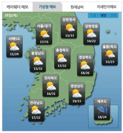 '오늘 날씨' /자료=케이웨더 홈페이지 캡처