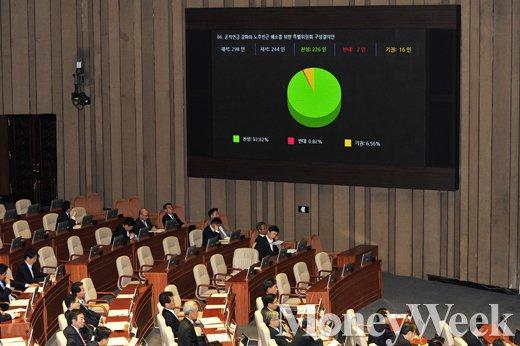 [MW사진] 공적연금 강화 특위 구성 결의안, 국회 본회의 가결
