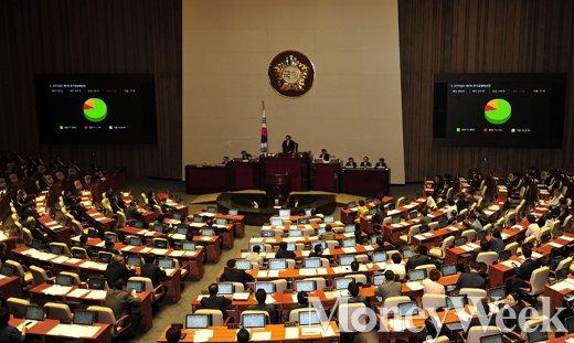 [MW사진] 11조5362억 추경, 국회 본회의 통과