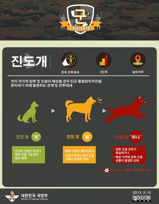 '북한 사격' '북한 포격' '북한군' '연천군' '대북확성기' /자료=국방부 페이스북 캡처