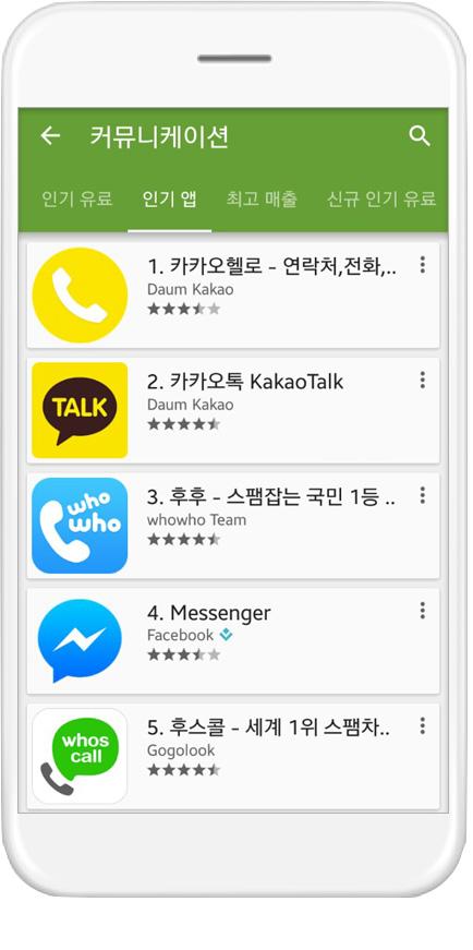 """카카오헬로, 커뮤니케이션앱 중 1위…""""신상 이모티콘 통했나"""""""