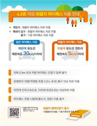 화물차 하이패스 이용안내 /제공=국토교통부