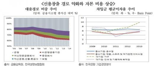 /제공=한국경제연구원