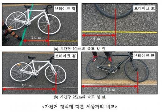 '픽시 자전거' /사진=뉴스1