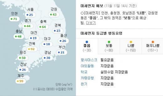 '미세먼지 농도' /자료=다음(환경부 한국환경공단 제공)