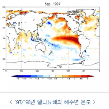 '엘니뇨 현상' 1997~1998년 엘니뇨해의 해수면 온도. /자료=기상청