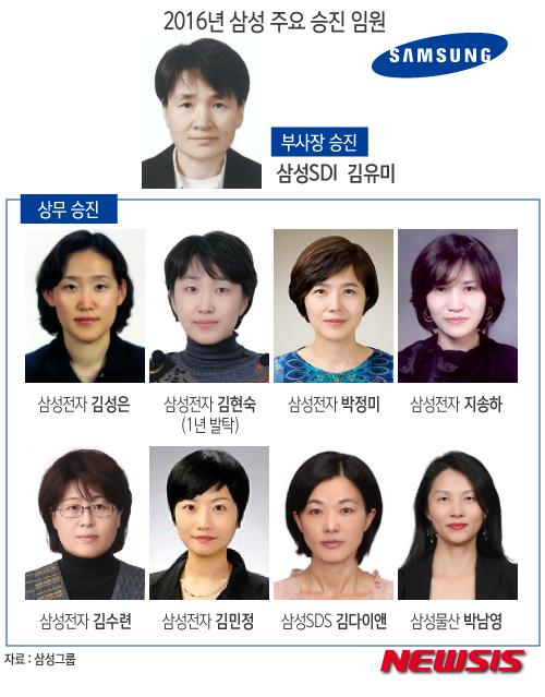 '삼성임원 인사명단' 삼성그룹 2016년 정기 임원 인사 여성임원 승진자 9명. /사진=뉴시스(삼성그룹 제공)