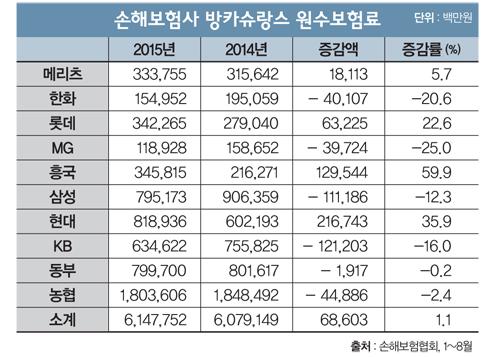 [포커스] '방카 25%룰' 역차별 논란
