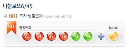 '로또 당첨번호' /제공=나눔로또
