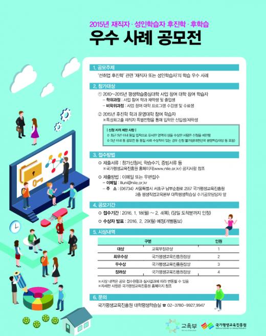 /자료=국가평생교육진흥원