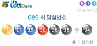 '689회 로또당첨번호'/사진=나눔로또