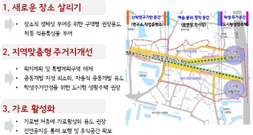 미래상 및 기본 방향. 자료제공=서울시