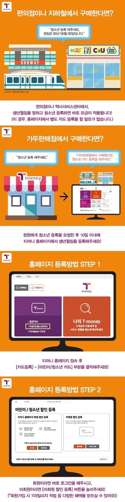 티머니 교통카드 어린이·청소년 할인등록 방법. /사진=한국스마트카드