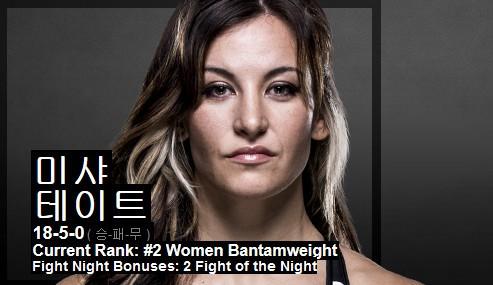 미샤 테이트. /사진='UFC 196' 홈페이지 캡처