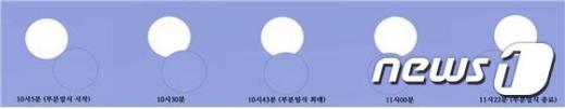 9일 펼쳐지는 대전지역 일식진행과정. /사진=뉴스1