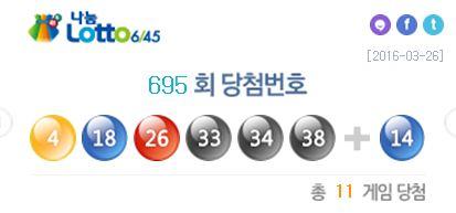 695회 로또 당첨번호/사진=나눔로또