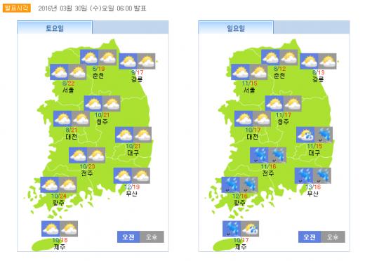 토요일(4월2일)·일요일 오전·오후 날씨. /자료=기상청