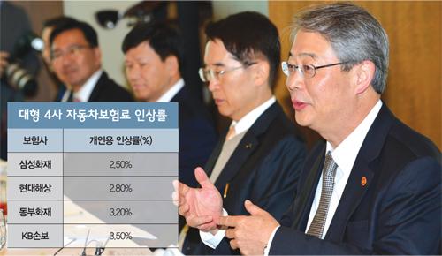 보험사 CEO들을 만난 임종룡 금융위원장. /사진=뉴스1 DB