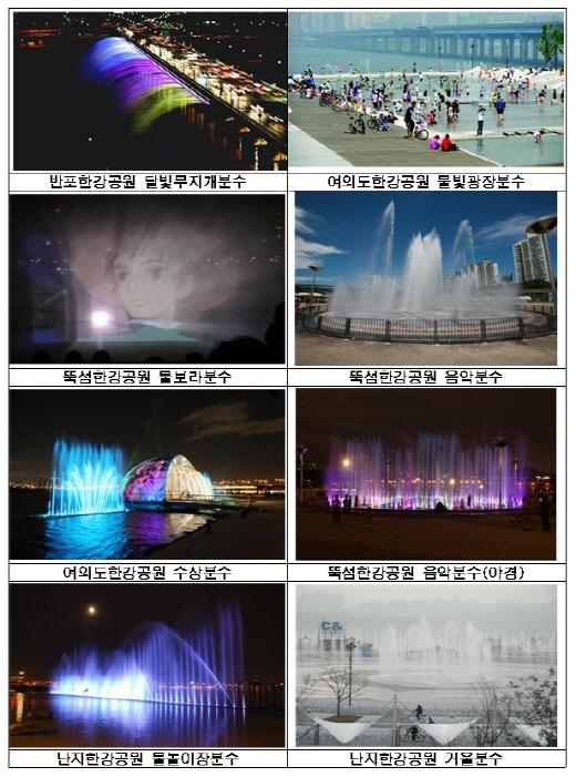 서울시가 한강공원 분수를 10월까지 운영한다. /사진제공=서울시