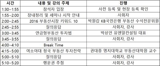 [제2회 머니톡콘서트] 전문가 3인의 격변기 부동산 투자